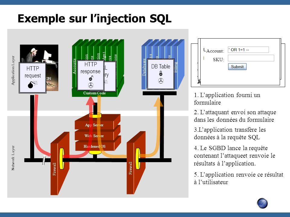Exemple sur l'injection SQL