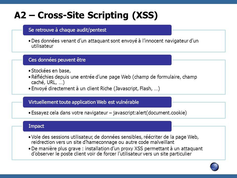 A2 – Cross-Site Scripting (XSS)