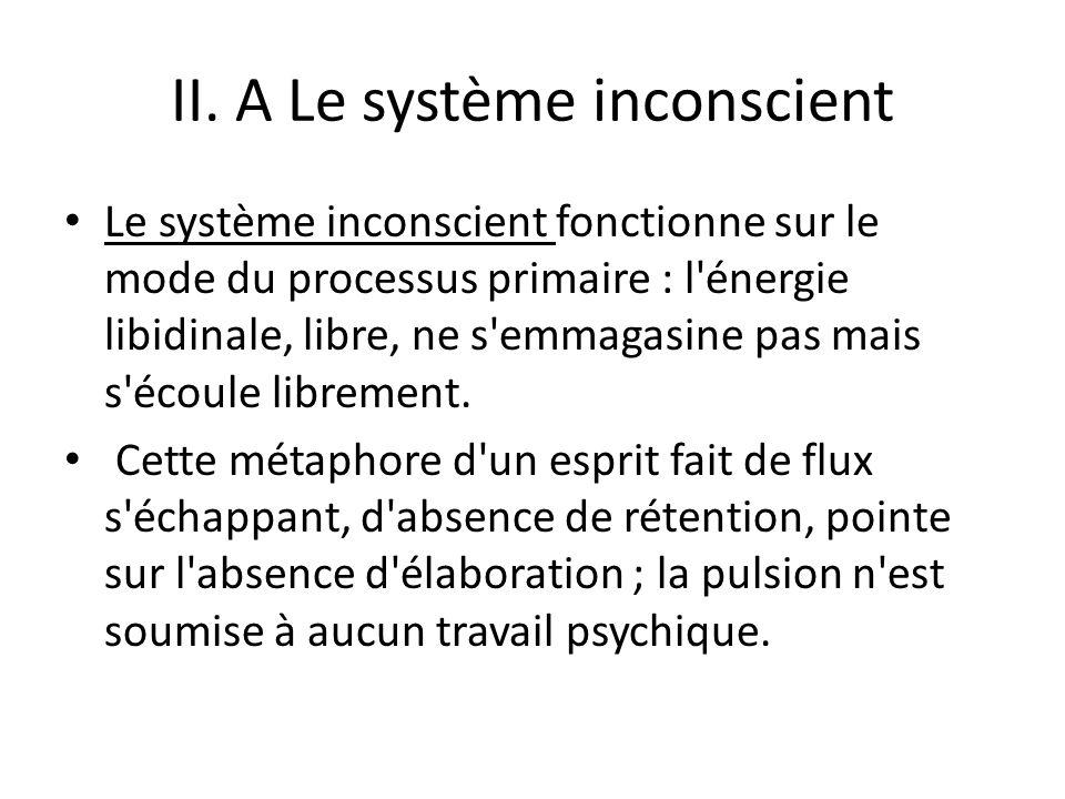 II. A Le système inconscient