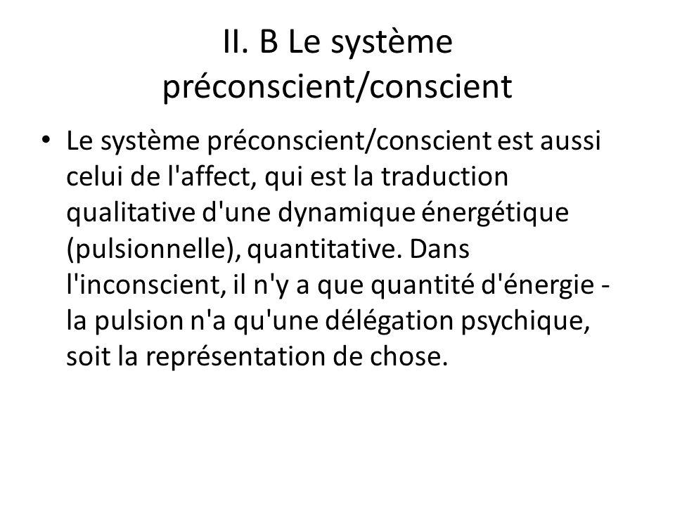 II. B Le système préconscient/conscient