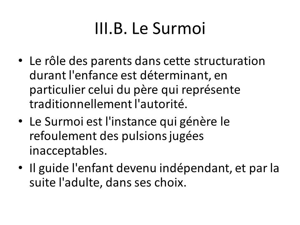 III.B. Le Surmoi