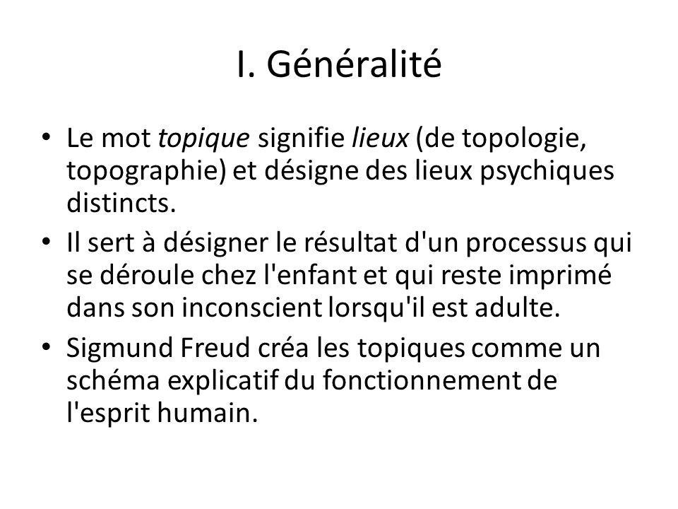 I. Généralité Le mot topique signifie lieux (de topologie, topographie) et désigne des lieux psychiques distincts.