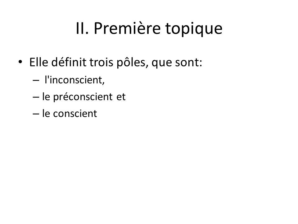 II. Première topique Elle définit trois pôles, que sont: