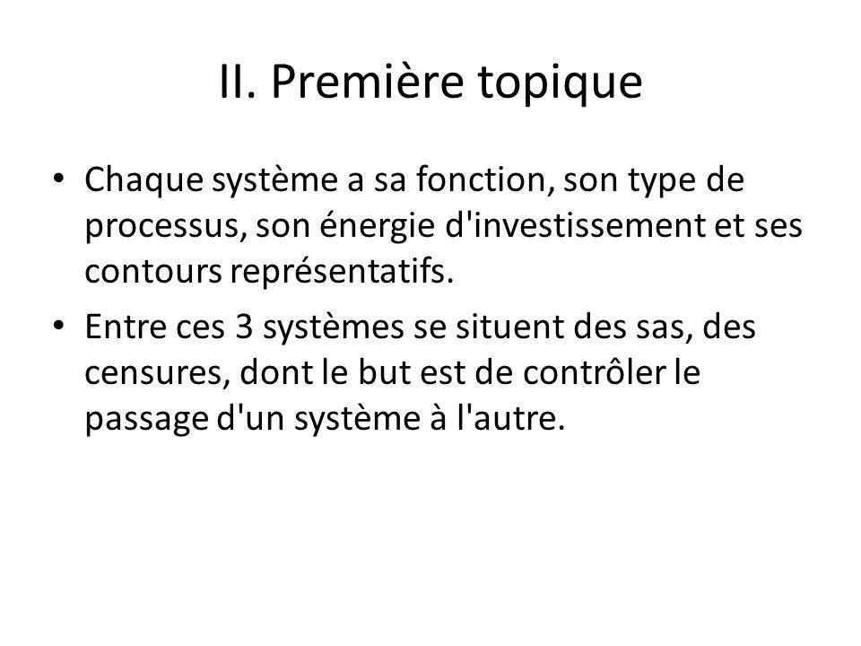 II. Première topique Chaque système a sa fonction, son type de processus, son énergie d investissement et ses contours représentatifs.
