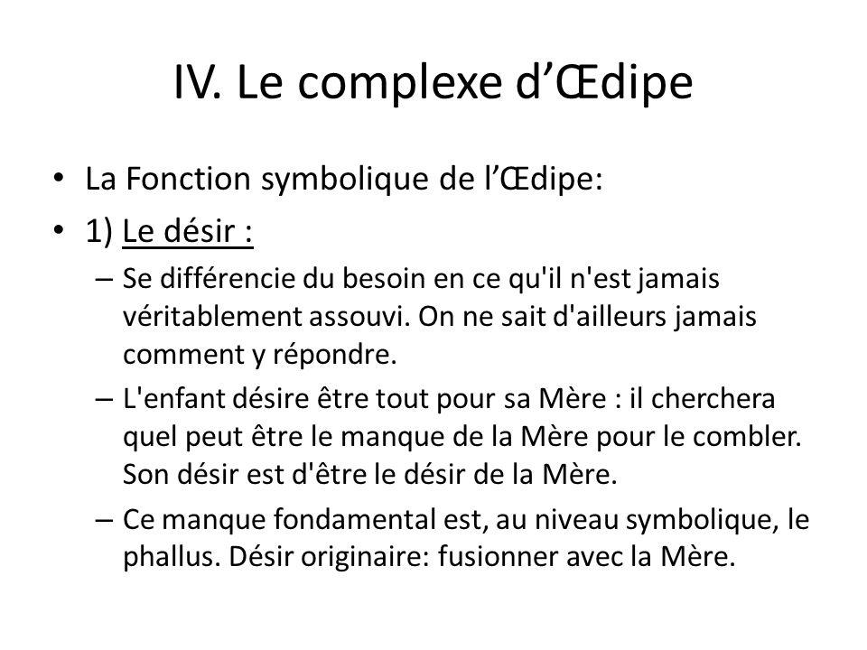 IV. Le complexe d'Œdipe La Fonction symbolique de l'Œdipe: