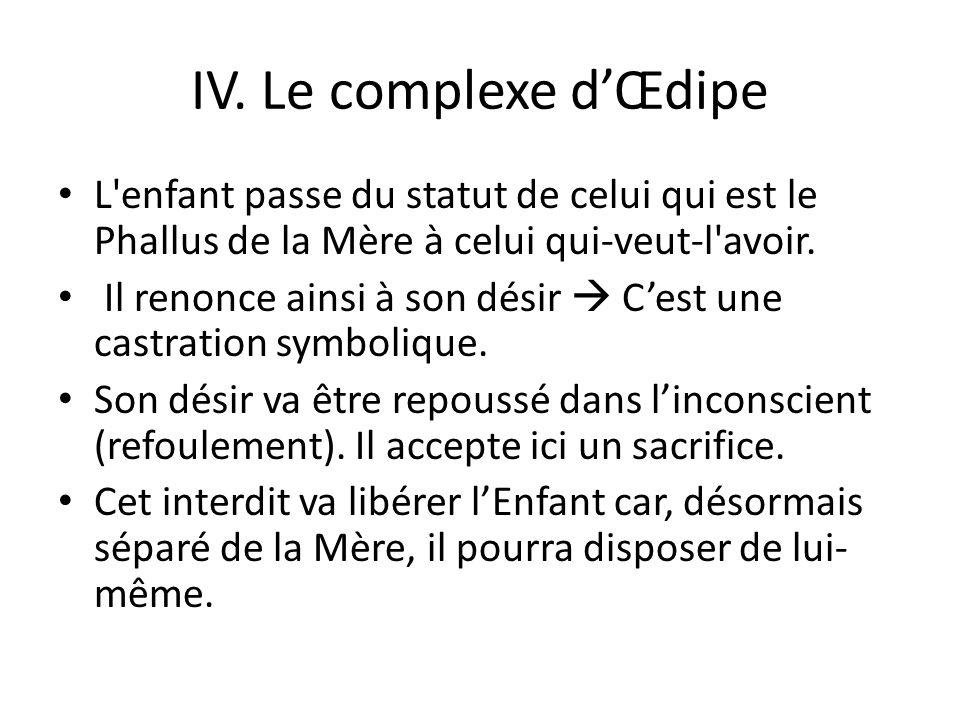 IV. Le complexe d'Œdipe L enfant passe du statut de celui qui est le Phallus de la Mère à celui qui-veut-l avoir.