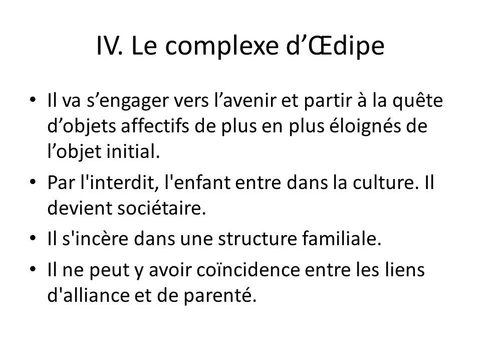 IV. Le complexe d'Œdipe Il va s'engager vers l'avenir et partir à la quête d'objets affectifs de plus en plus éloignés de l'objet initial.