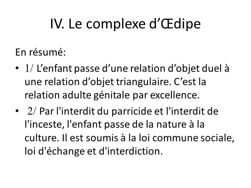 IV. Le complexe d'Œdipe En résumé: