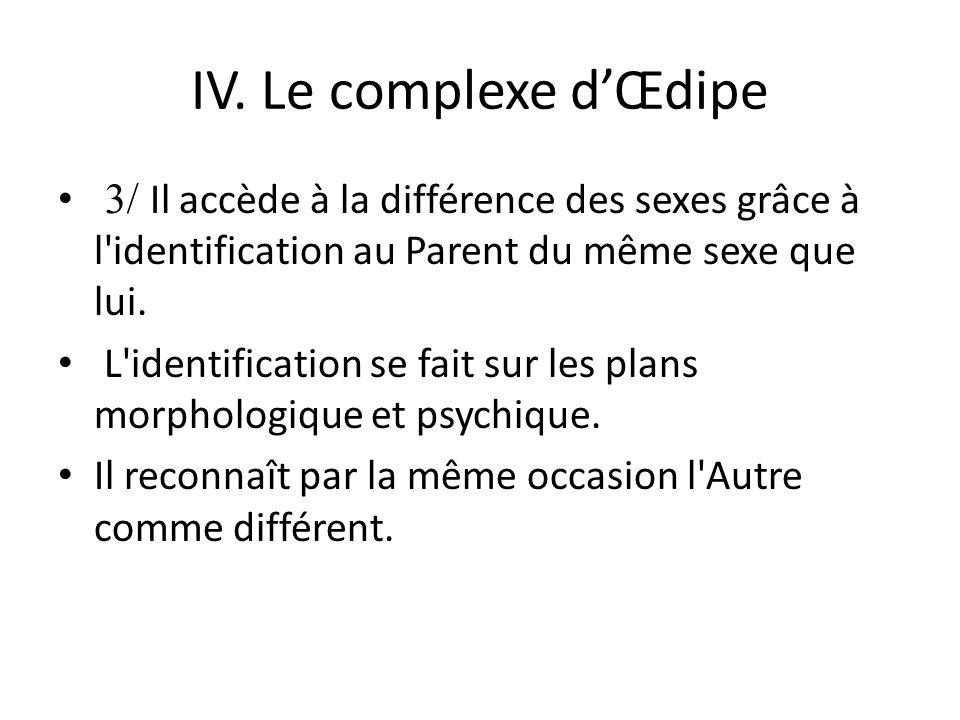 IV. Le complexe d'Œdipe Il accède à la différence des sexes grâce à l identification au Parent du même sexe que lui.