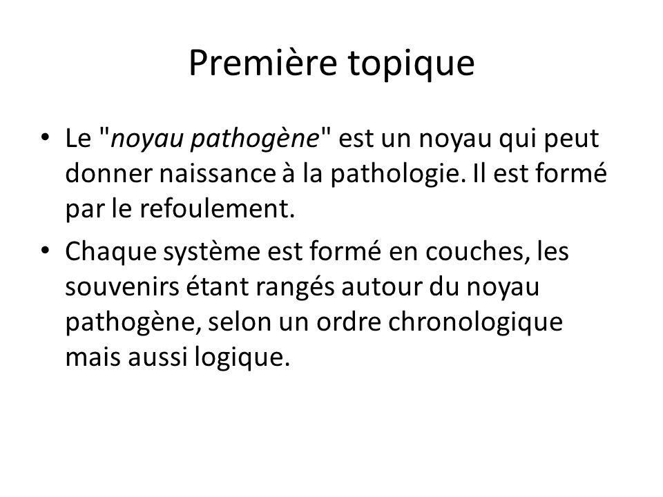 Première topique Le noyau pathogène est un noyau qui peut donner naissance à la pathologie. Il est formé par le refoulement.