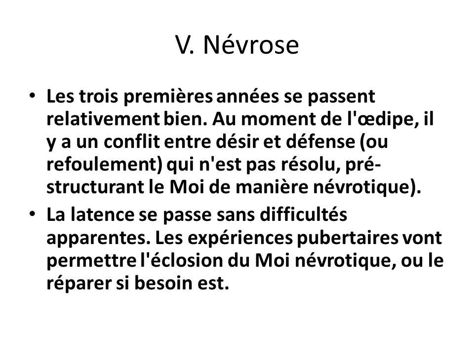 V. Névrose