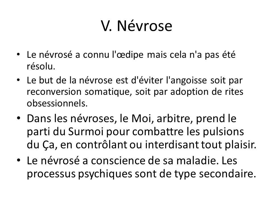 V. Névrose Le névrosé a connu l œdipe mais cela n a pas été résolu.