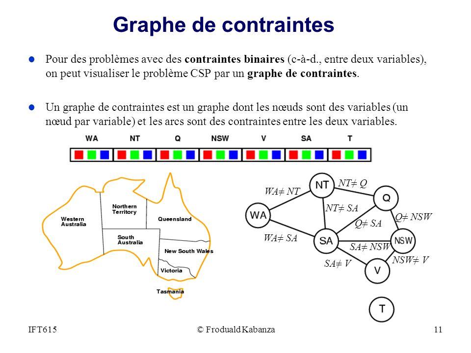 Graphe de contraintes