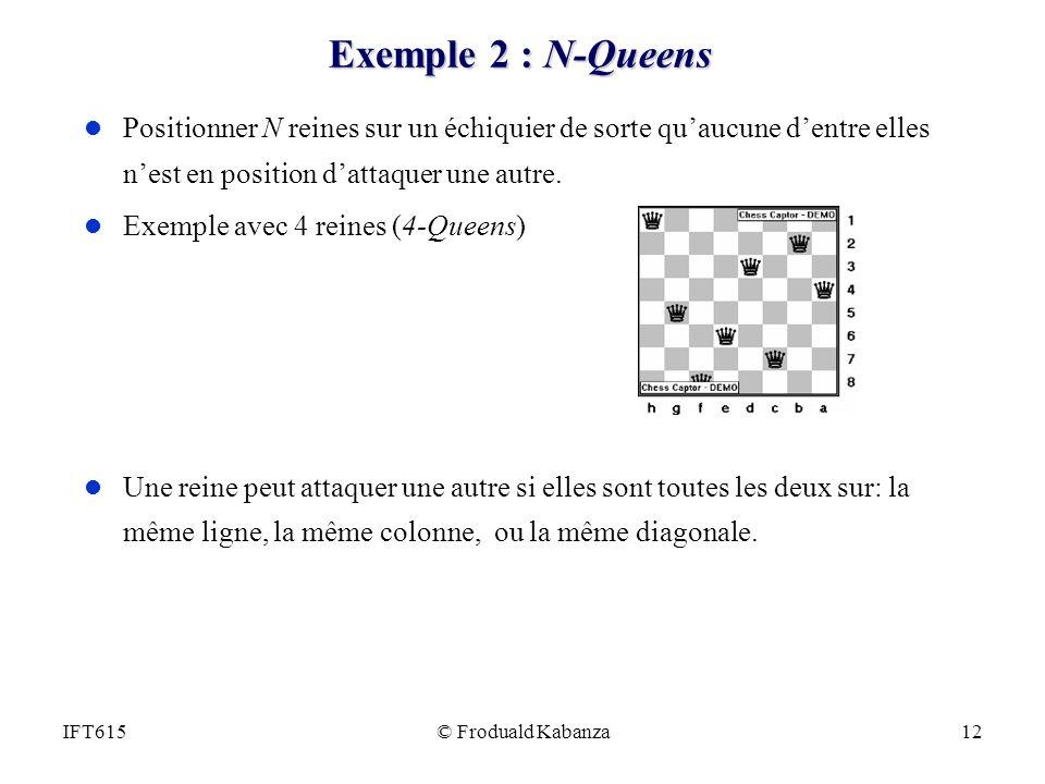 Exemple 2 : N-Queens Positionner N reines sur un échiquier de sorte qu'aucune d'entre elles n'est en position d'attaquer une autre.