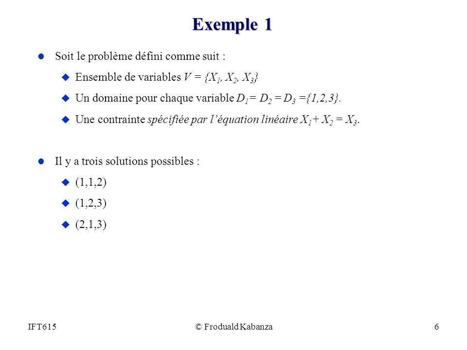 Exemple 1 Soit le problème défini comme suit :