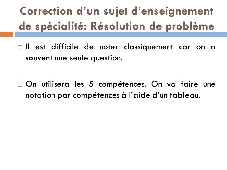 Correction d'un sujet d'enseignement de spécialité: Résolution de problème