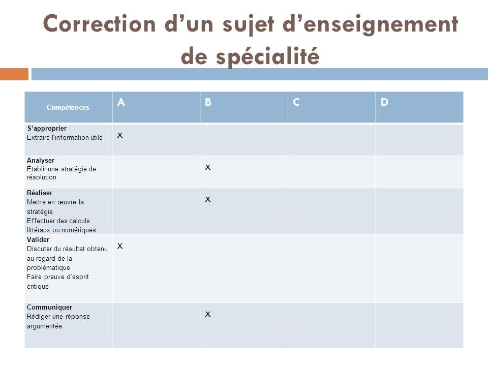 Correction d'un sujet d'enseignement de spécialité