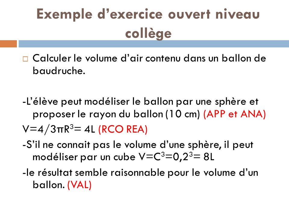Exemple d'exercice ouvert niveau collège