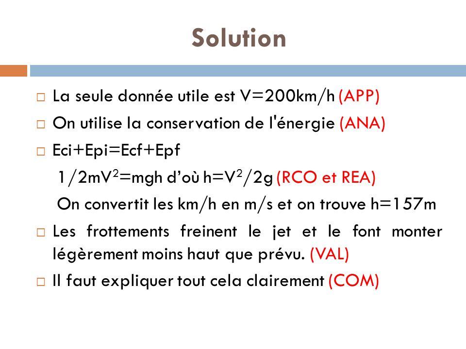 Solution La seule donnée utile est V=200km/h (APP)