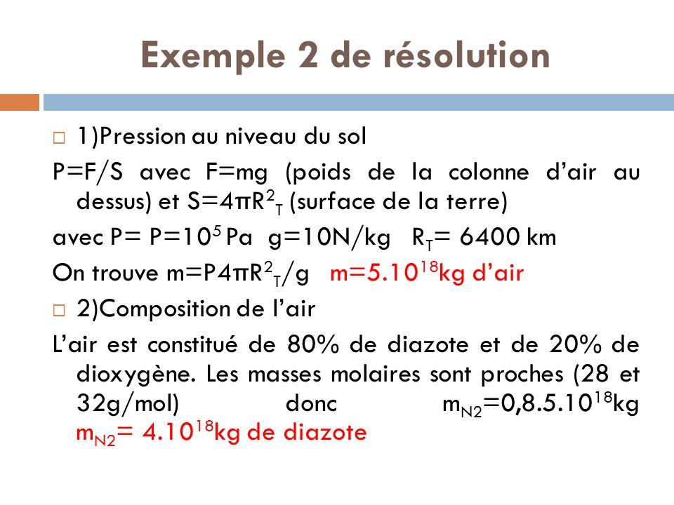Exemple 2 de résolution 1)Pression au niveau du sol