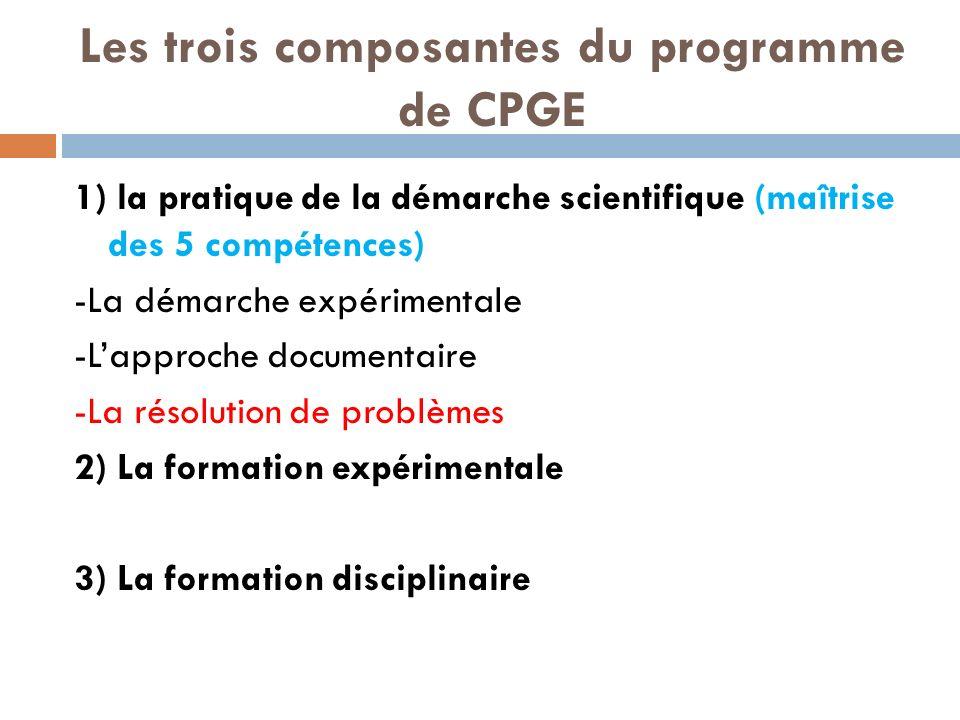 Les trois composantes du programme de CPGE