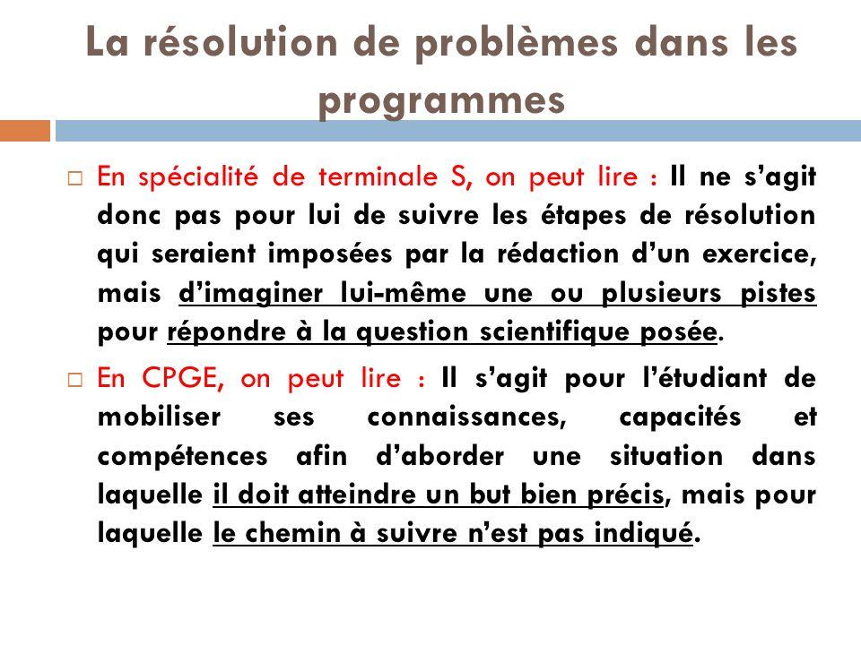 La résolution de problèmes dans les programmes