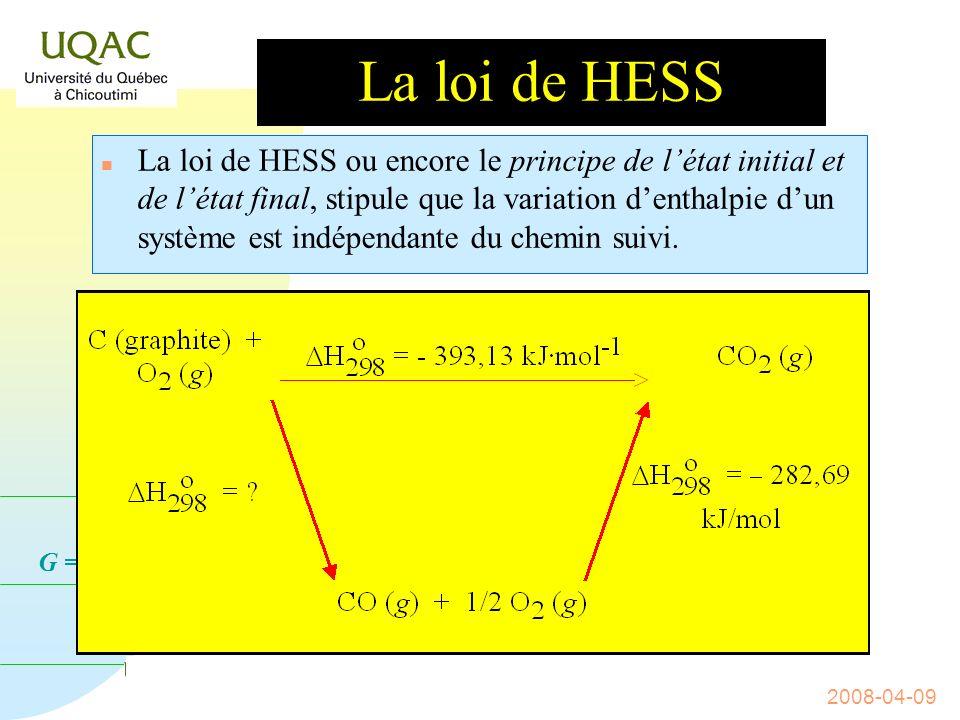 31/03/2017 La loi de HESS.