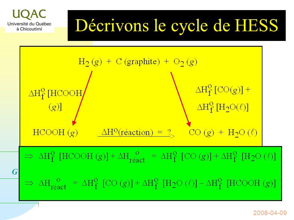 Décrivons le cycle de HESS