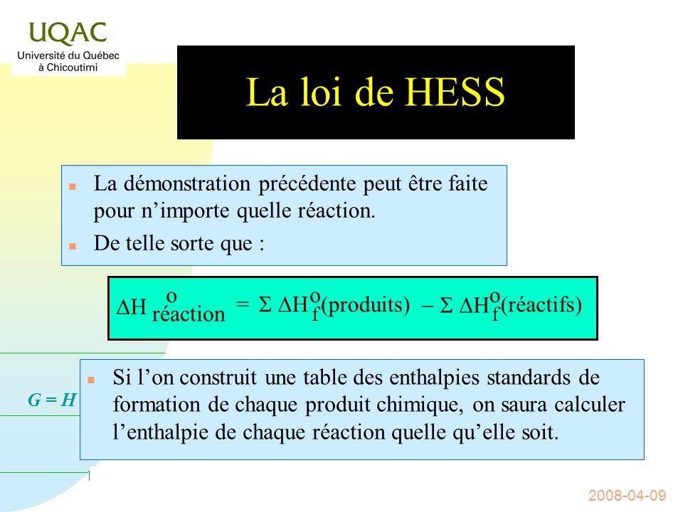 La loi de HESS La démonstration précédente peut être faite pour n'importe quelle réaction. De telle sorte que :