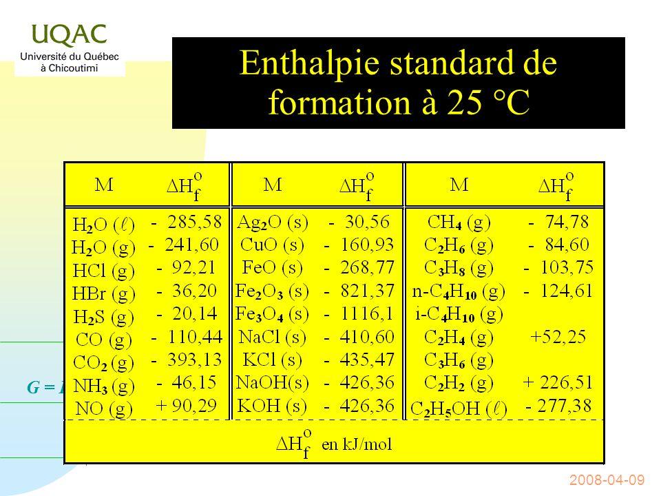 Enthalpie standard de formation à 25 °C