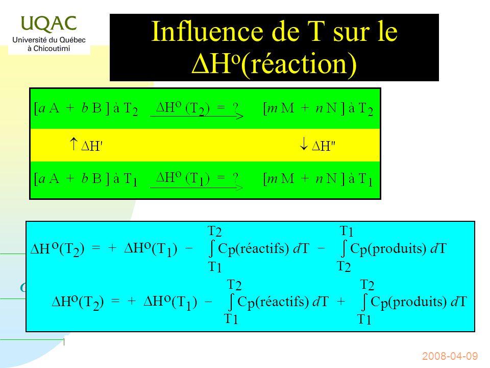 Influence de T sur le DHo(réaction)