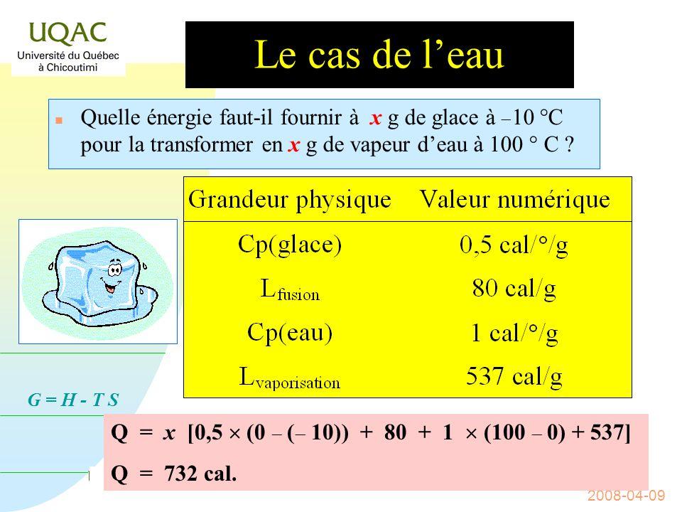 Le cas de l'eau Quelle énergie faut-il fournir à x g de glace à -10 °C pour la transformer en x g de vapeur d'eau à 100 ° C
