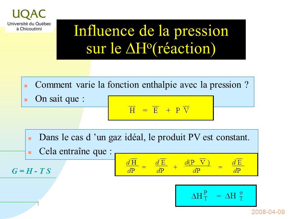 Influence de la pression sur le DHo(réaction)