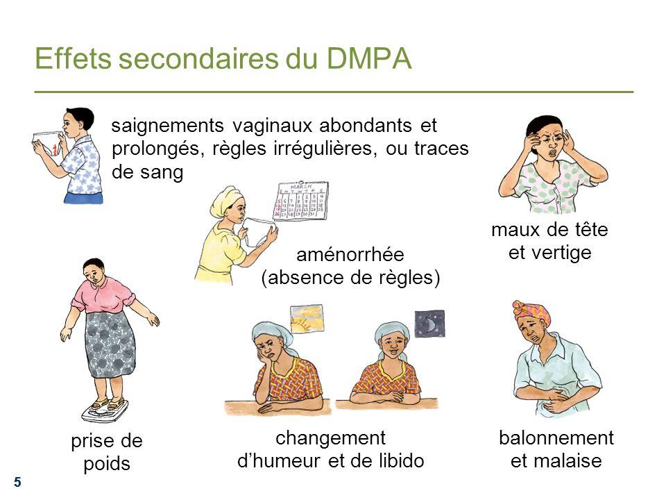 Effets secondaires du DMPA
