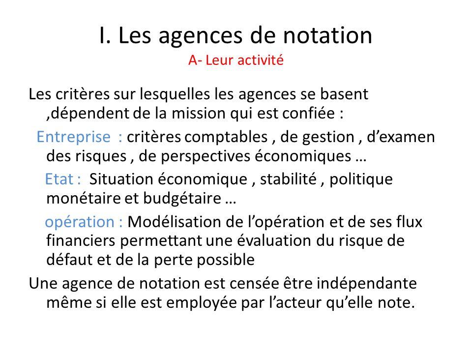 I. Les agences de notation A- Leur activité