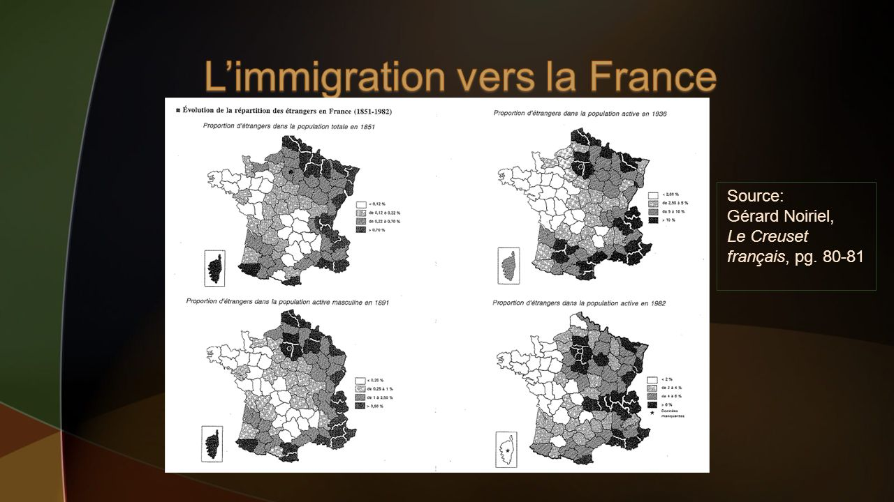 L'immigration vers la France