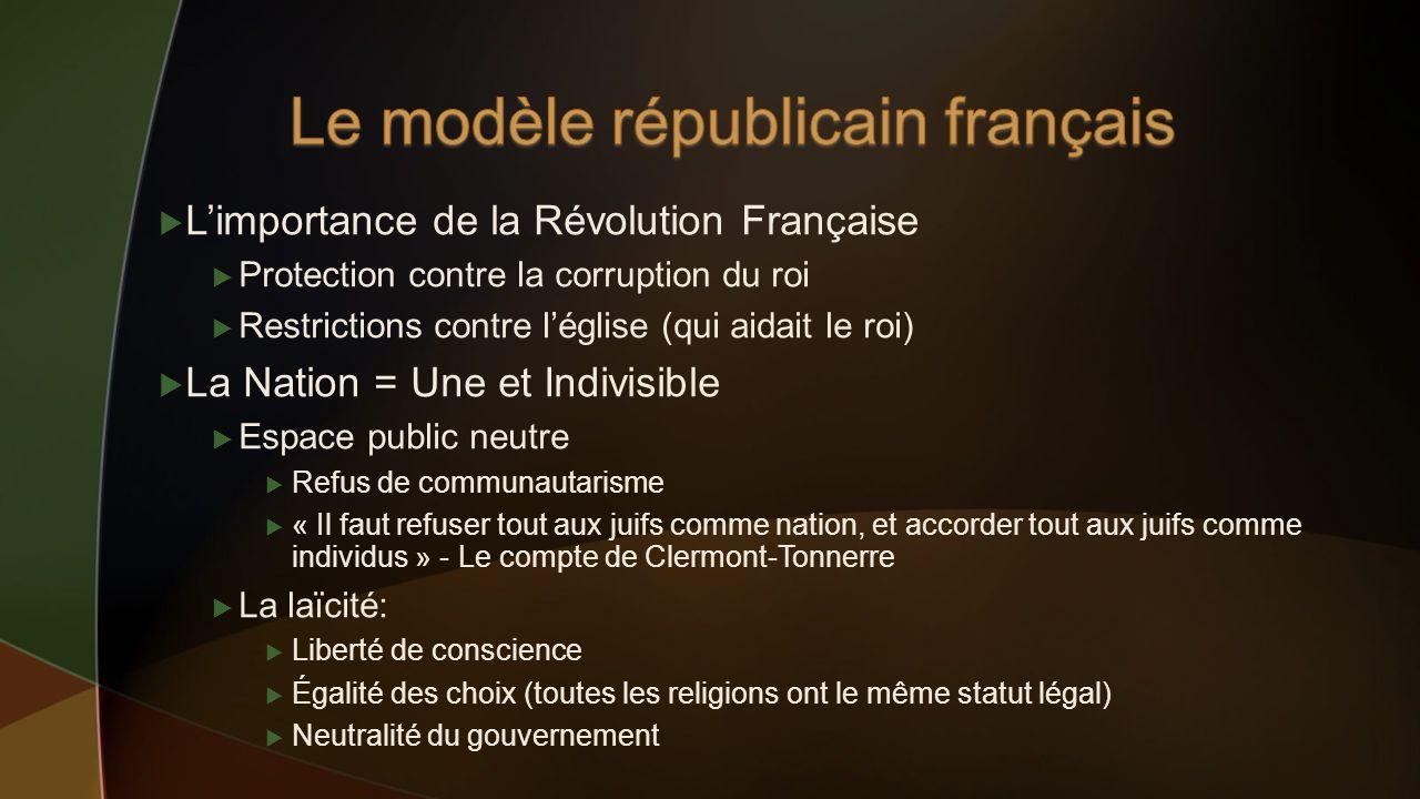 Le modèle républicain français