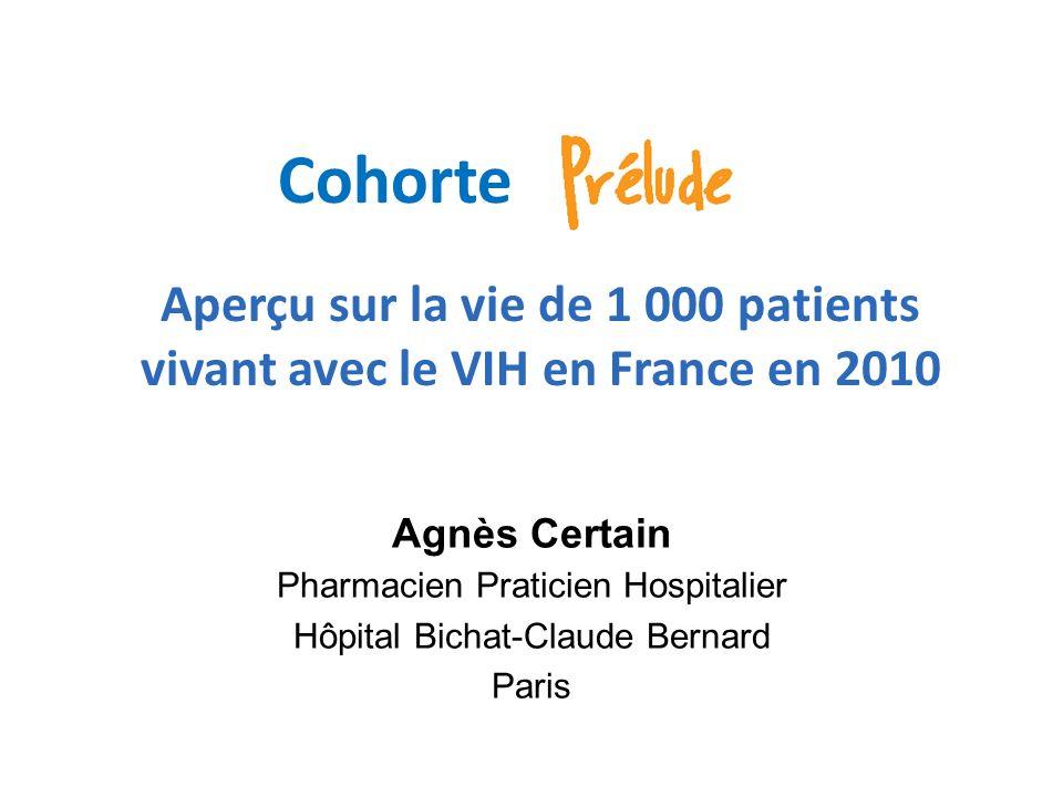 Cohorte Aperçu sur la vie de 1 000 patients vivant avec le VIH en France en 2010. Agnès Certain. Pharmacien Praticien Hospitalier.