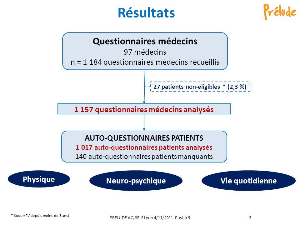 Questionnaires médecins