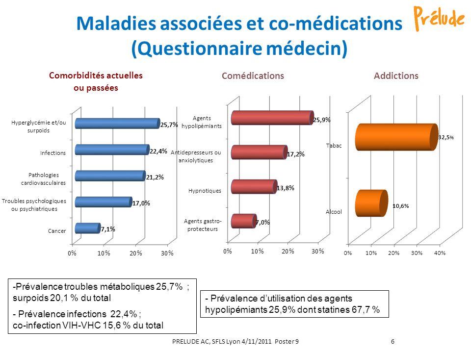 Maladies associées et co-médications (Questionnaire médecin)