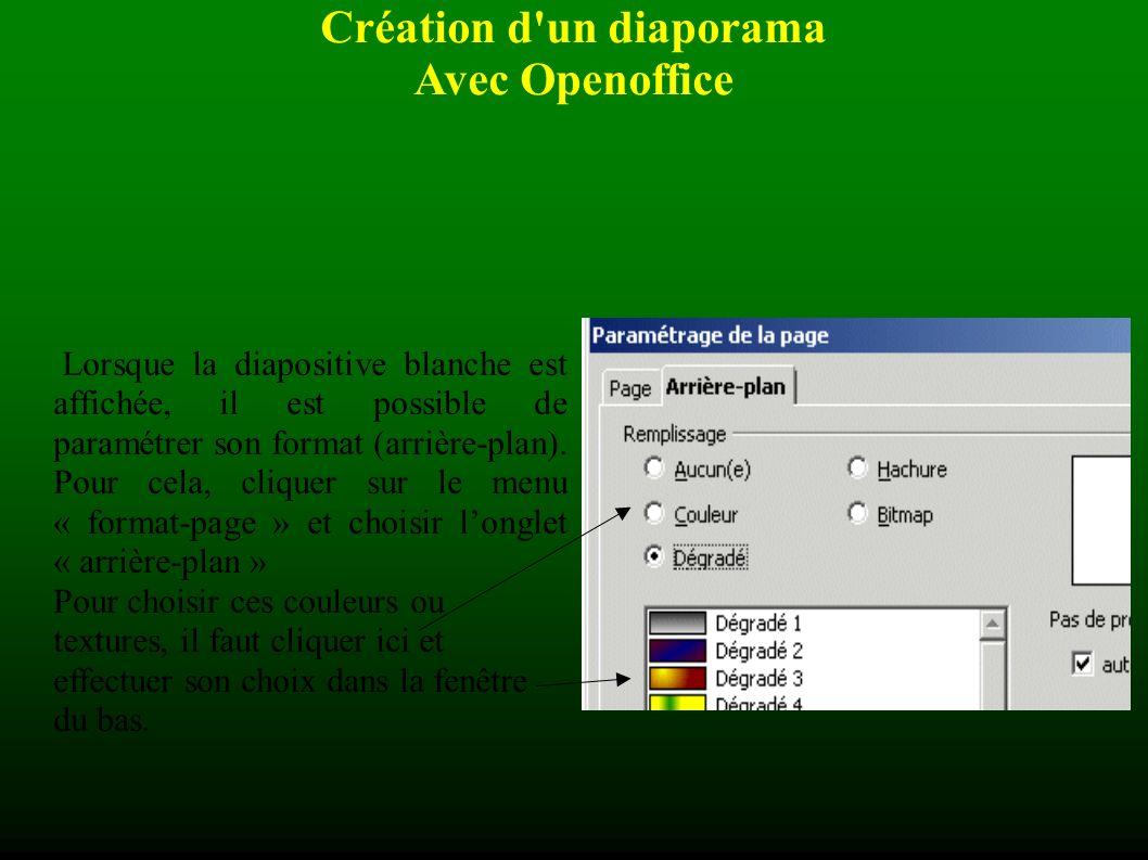 Création d un diaporama