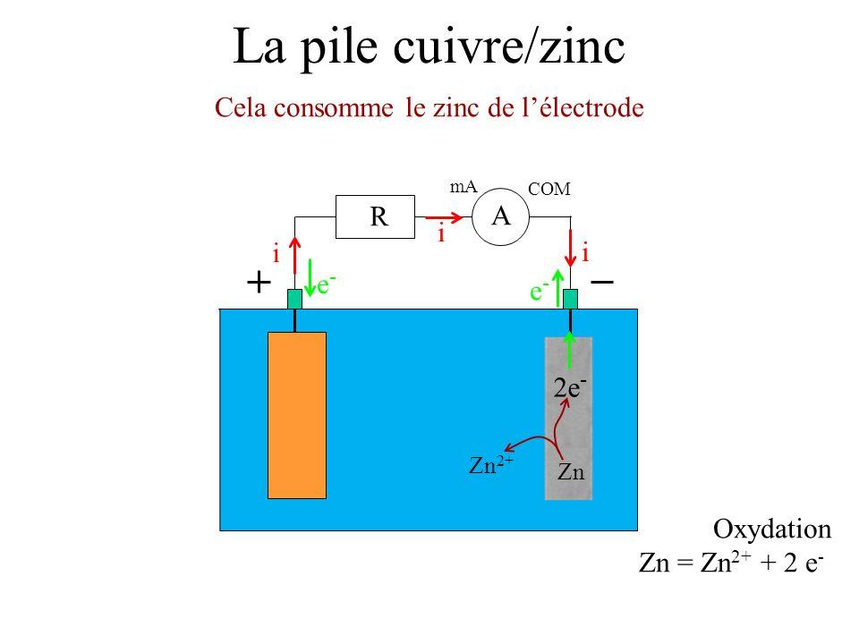 Cela consomme le zinc de l'électrode