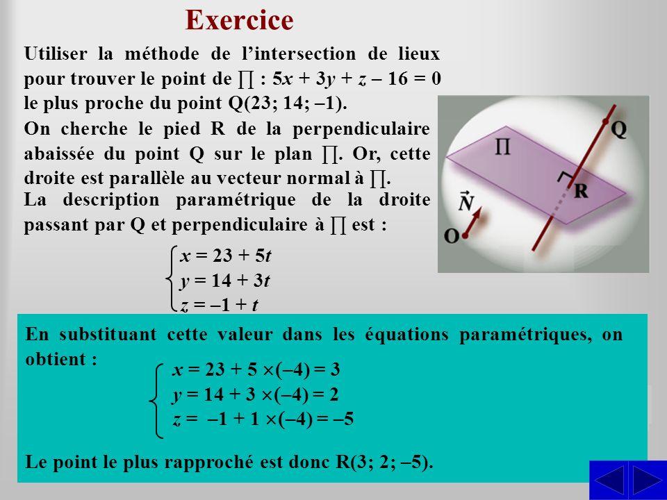 Exercice Utiliser la méthode de l'intersection de lieux pour trouver le point de ∏ : 5x + 3y + z – 16 = 0 le plus proche du point Q(23; 14; –1).