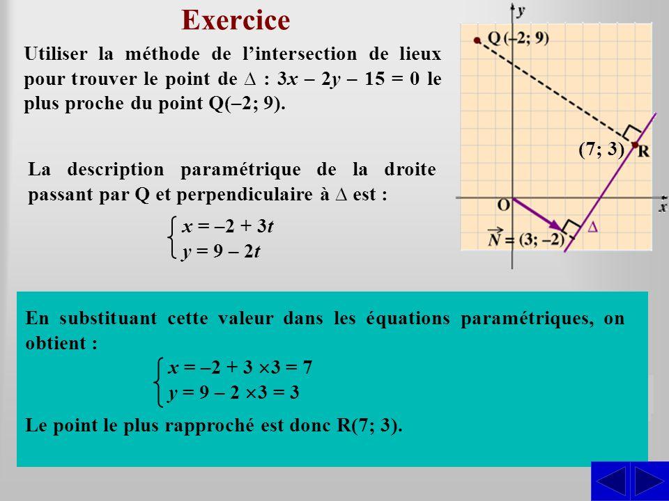 Exercice Utiliser la méthode de l'intersection de lieux pour trouver le point de ∆ : 3x – 2y – 15 = 0 le plus proche du point Q(–2; 9).