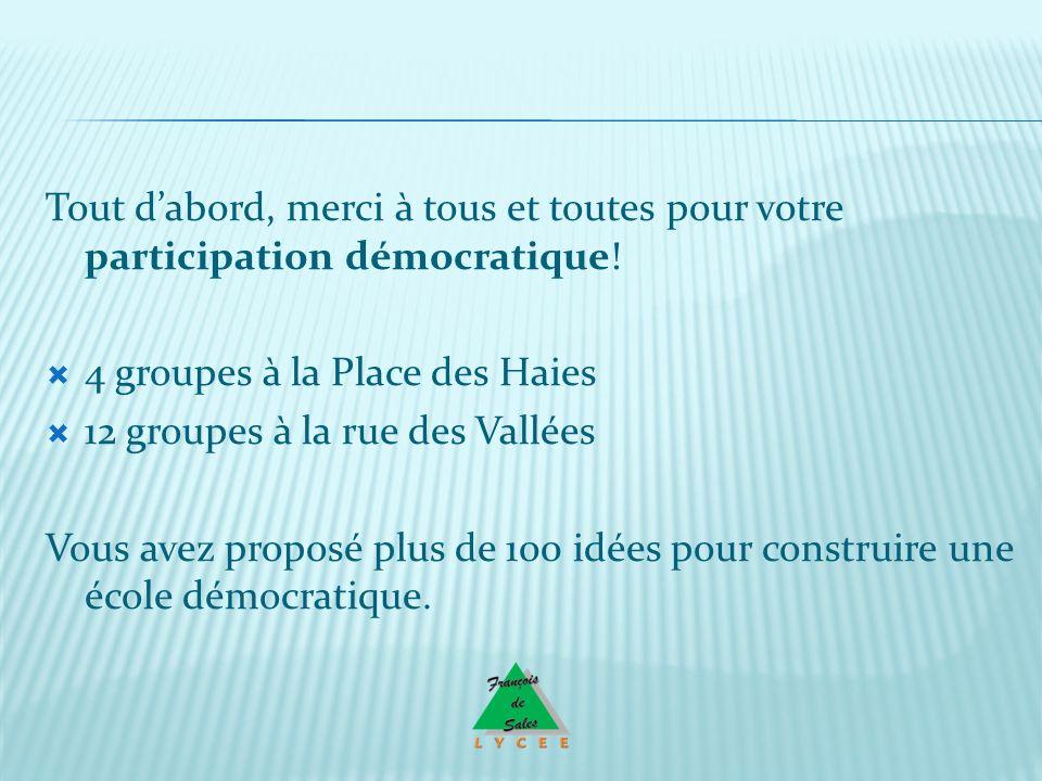 Tout d'abord, merci à tous et toutes pour votre participation démocratique!