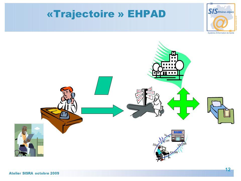 «Trajectoire » EHPAD