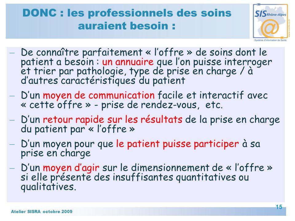 DONC : les professionnels des soins auraient besoin :