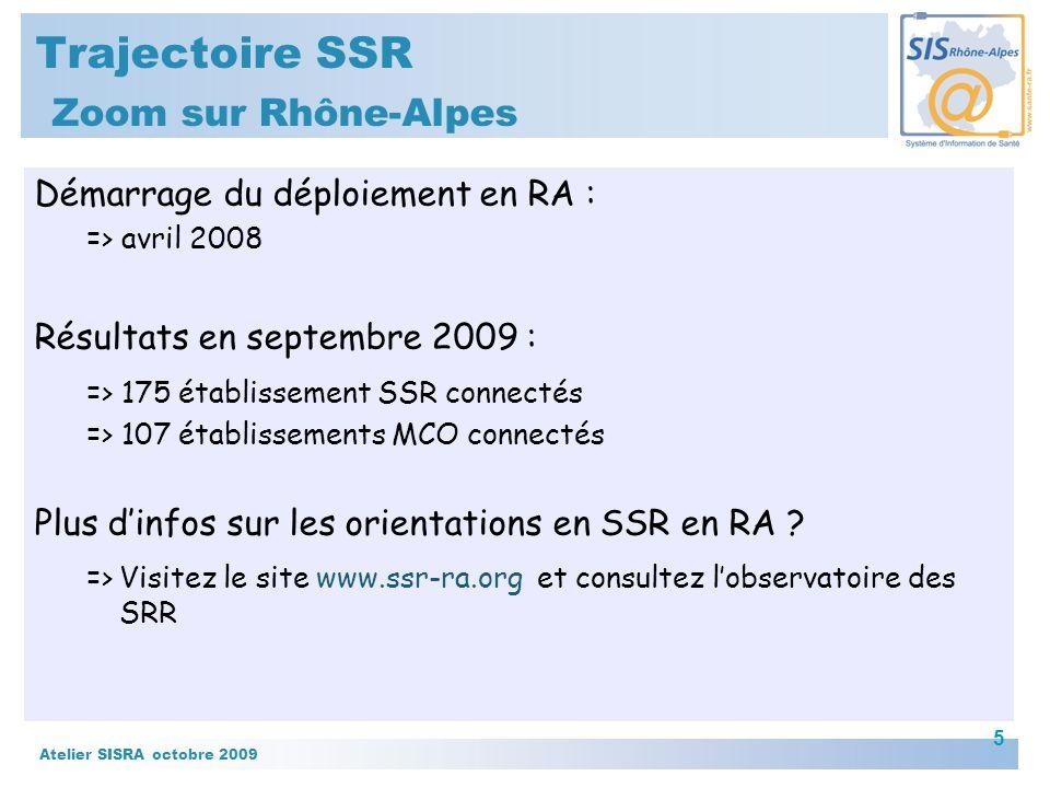 Trajectoire SSR Zoom sur Rhône-Alpes