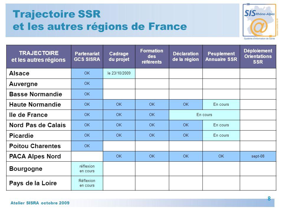 Trajectoire SSR et les autres régions de France