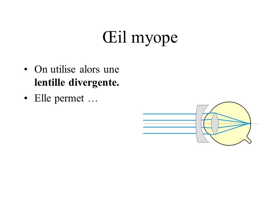 Œil myope On utilise alors une lentille divergente. Elle permet …